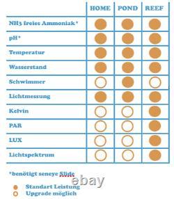 Seneye Home Monitored Temperature, NH3, Ph, Water Level & Lighting